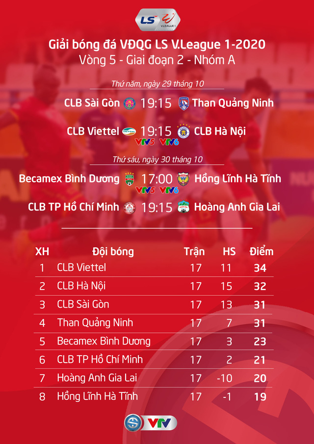 Lịch thi đấu V.League 2020 hôm nay (29/10): Hấp dẫn cuộc đua vô địch - Ảnh 1.