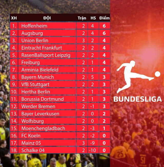 Dortmund – Freiburg: Tìm lại chiến thắng! (20h30 hôm nay trực tiếp trên VTV6, VTV5) - Ảnh 5.