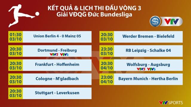 Dortmund – Freiburg: Tìm lại chiến thắng! (20h30 hôm nay trực tiếp trên VTV6, VTV5) - Ảnh 4.