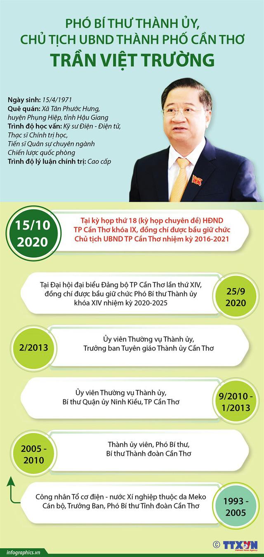 Thủ tướng phê chuẩn kết quả bầu Chủ tịch UBND TP Cần Thơ đối với ông Trần Việt Trường - Ảnh 2.