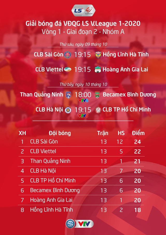 Lịch thi đấu và trực tiếp V.League 2020 vòng 1 – giai đoạn 2: Tâm điểm CLB Hà Nội – CLB TP Hồ Chí Minh (VTV5), Than Quảng Ninh – B. Bình Dương (VTV6) - Ảnh 2.
