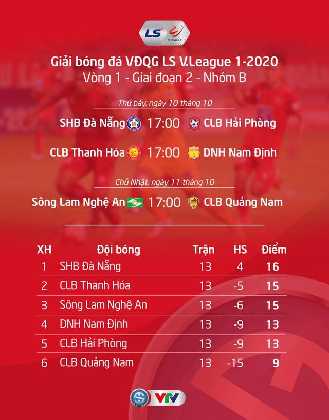 Lịch thi đấu và trực tiếp V.League 2020 vòng 1 – giai đoạn 2: Tâm điểm CLB Hà Nội – CLB TP Hồ Chí Minh (VTV5), Than Quảng Ninh – B. Bình Dương (VTV6) - Ảnh 1.
