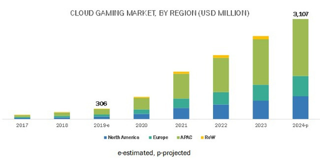 Cloud gaming - Xu hướng mới giúp các thương hiệu chạm tới những dòng game hardcore - Ảnh 2.