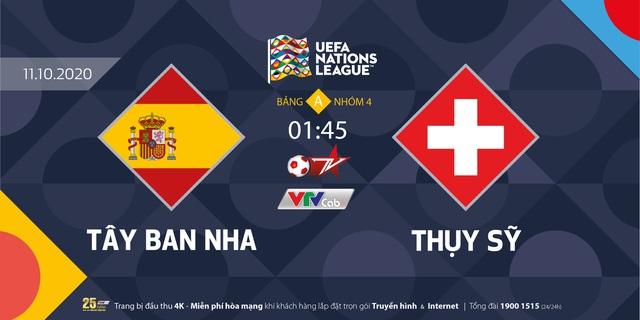Đại chiến UEFA Nations League trở lại trên VTVcab - Ảnh 2.