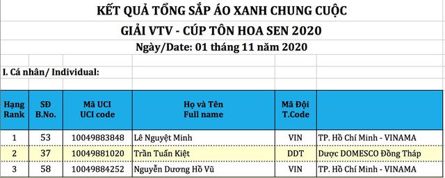 Gala bế mạc và trao giải Giải xe đạp VTV Cúp Tôn Hoa Sen 2020 - Ảnh 3.