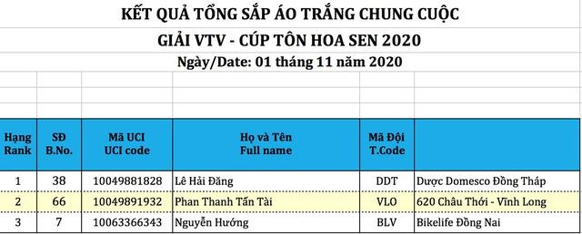Gala bế mạc và trao giải Giải xe đạp VTV Cúp Tôn Hoa Sen 2020 - Ảnh 5.