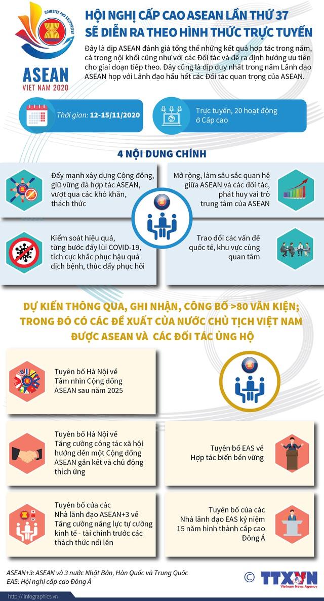 Sáng nay (12/11), khai mạc Hội nghị Cấp cao ASEAN lần thứ 37 - Ảnh 2.
