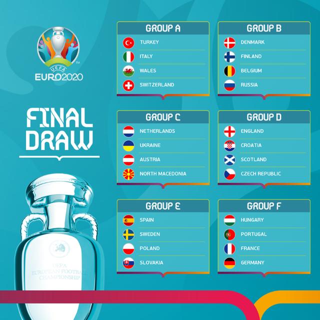 Xác định 4 đội tuyển cuối cùng giành quyền tham dự VCK EURO 2020 - Ảnh 3.