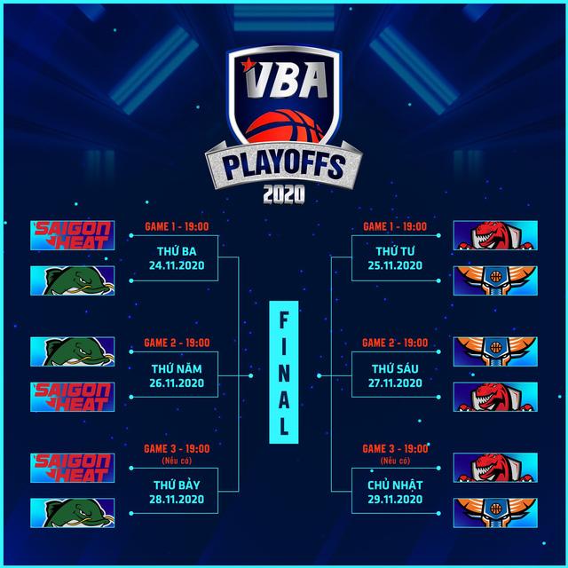 VBA 2020 - Game 42: Cantho Catfish giành suất cuối cùng dự Playoffs - Ảnh 4.