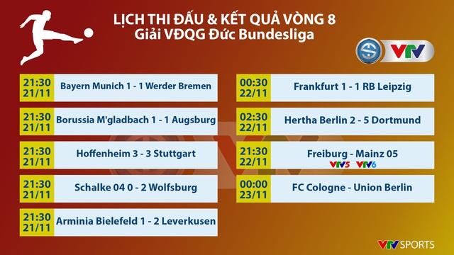Kết quả, BXH các giải bóng đá VĐQG châu Âu sáng 22/11: Man Utd thắng tối thiểu West Brom, Barca bại trận trước Atletico - Ảnh 5.