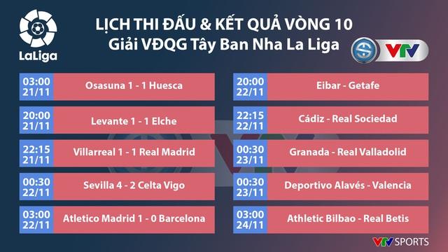 Villarreal 1-1 Real Madrid: Chia điểm đáng tiếc (Vòng 10 La Liga 2020-21) - Ảnh 5.
