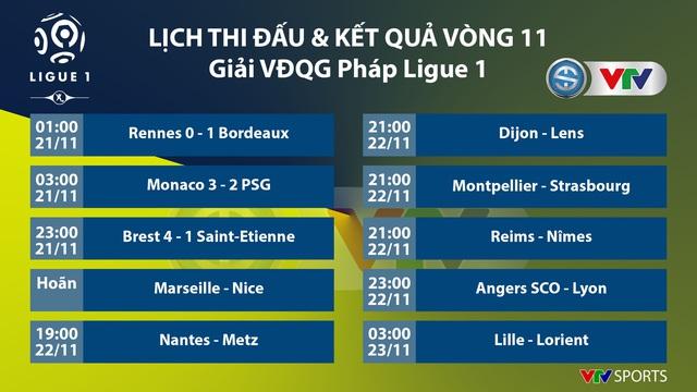Kết quả, BXH các giải bóng đá VĐQG châu Âu sáng 22/11: Man Utd thắng tối thiểu West Brom, Barca bại trận trước Atletico - Ảnh 9.