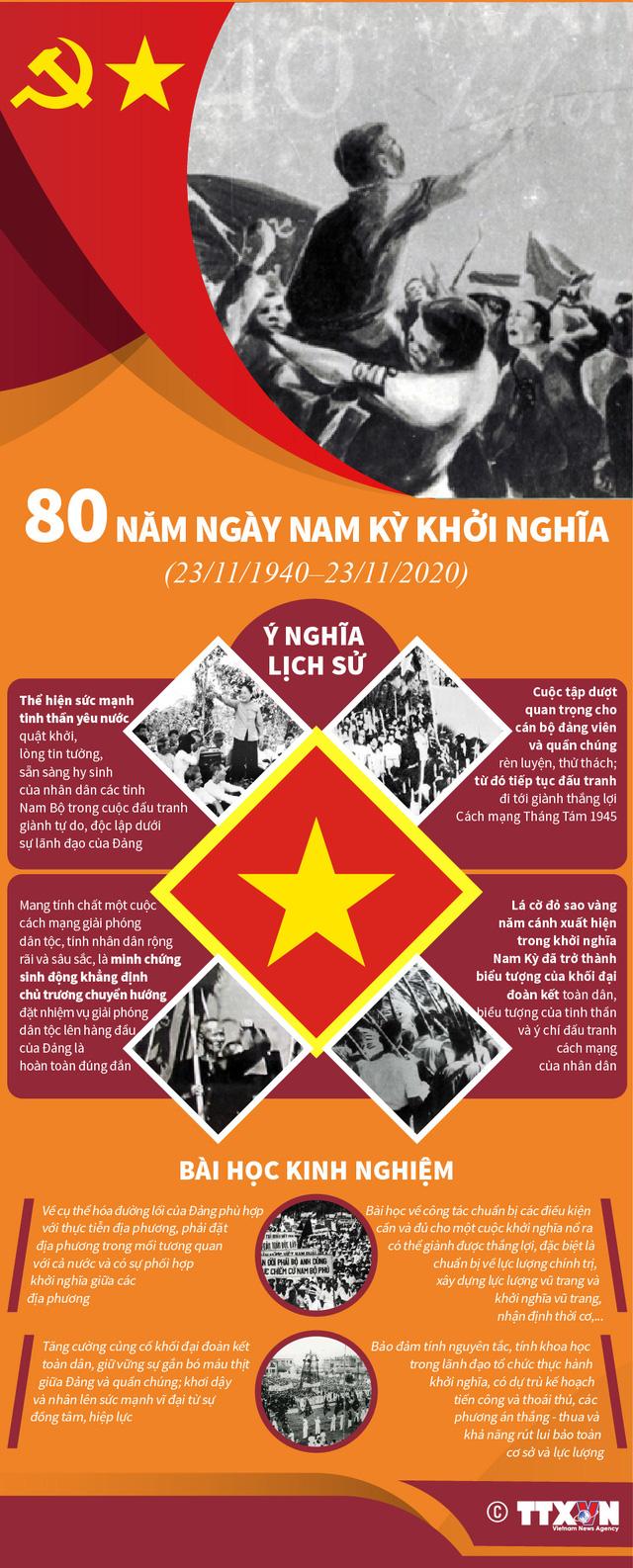 Kỷ niệm 80 năm Ngày Nam Kỳ khởi nghĩa: Sáng ngời tinh thần quật khởi của dân tộc Việt Nam - Ảnh 2.