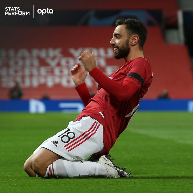 Những thống kê ấn tượng sau loạt trận UEFA Champions League rạng sáng nay: Haaland tiếp tục tạo nên kỷ lục ghi bàn - Ảnh 2.