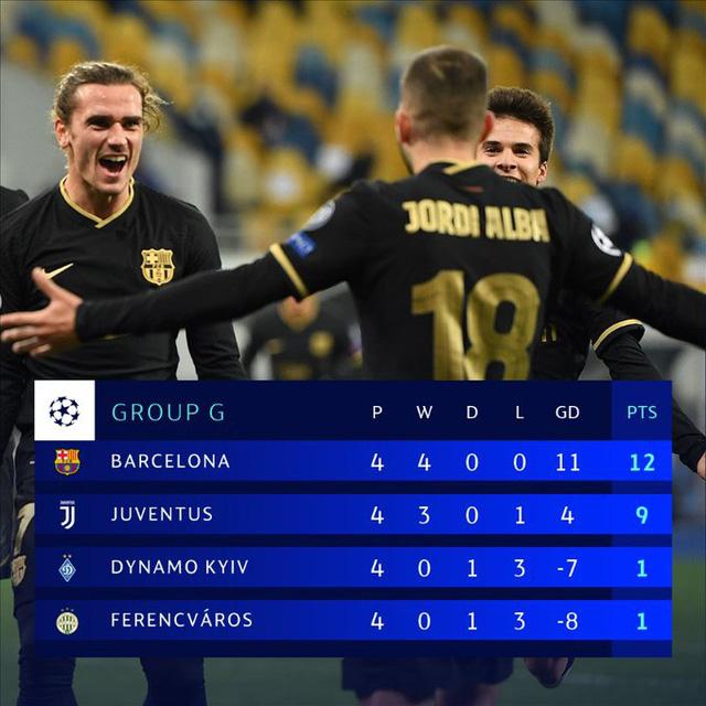 Kết quả UEFA Champions League rạng sáng 25/11: Man Utd, Barcelona thắng cách biệt! - Ảnh 3.