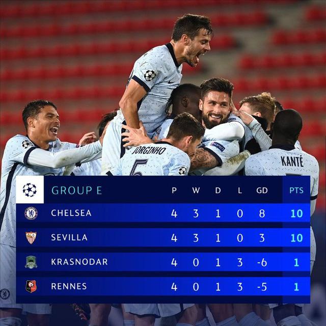 Kết quả UEFA Champions League rạng sáng 25/11: Man Utd, Barcelona thắng cách biệt! - Ảnh 1.