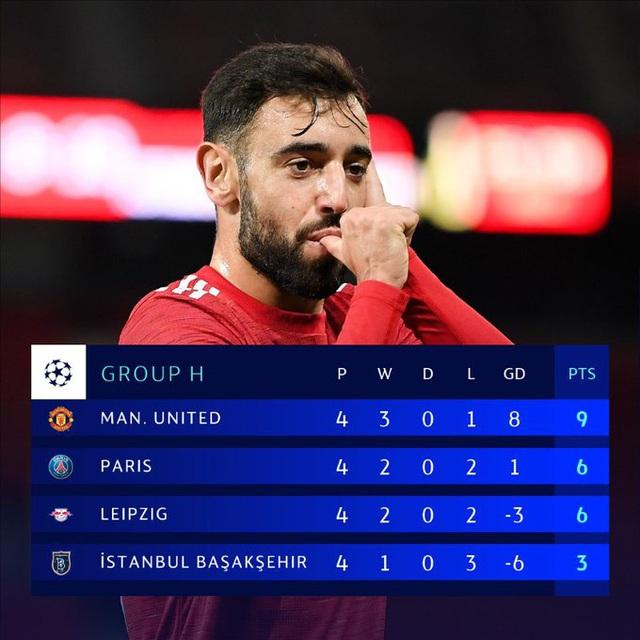 Kết quả UEFA Champions League rạng sáng 25/11: Man Utd, Barcelona thắng cách biệt! - Ảnh 4.