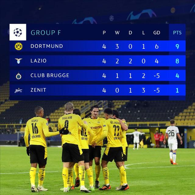 Kết quả UEFA Champions League rạng sáng 25/11: Man Utd, Barcelona thắng cách biệt! - Ảnh 2.