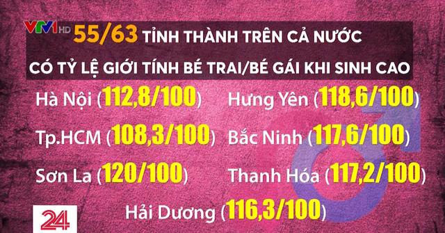 4,3 triệu đàn ông Việt FA cả đời vì tư tưởng phải có con trai? - Ảnh 1.