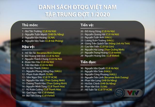 Danh sách triệu tập ĐT Việt Nam: Văn Quyết, Tấn Trường trở lại - Ảnh 1.