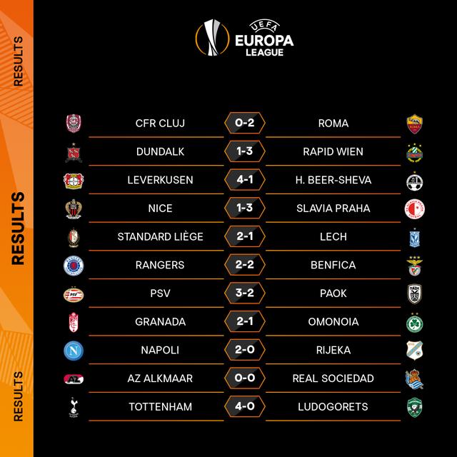 Kết quả UEFA Europa League sáng 27/11: 4 đội bóng sớm vượt qua vòng bảng - Ảnh 4.