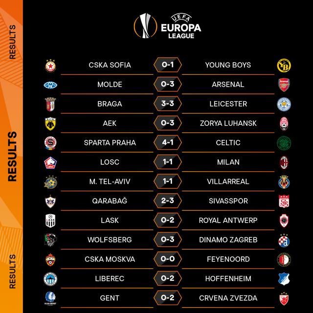 Kết quả UEFA Europa League sáng 27/11: 4 đội bóng sớm vượt qua vòng bảng - Ảnh 3.