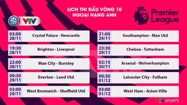 Lịch thi đấu, BXH các giải bóng đá VĐQG châu Âu: Ngoại hạng Anh, Bundesliga, Serie A, La Liga, Ligue I - Ảnh 1.