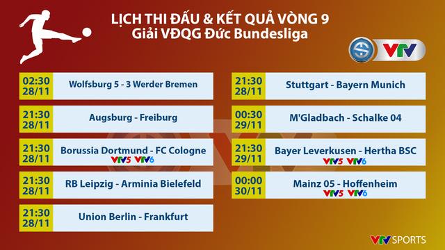 Lịch thi đấu và trực tiếp vòng 9 Bundesliga: Dortmund - Cologne, Mainz 05 - Hoffenheim, Leverkusen - Hertha BSC - Ảnh 1.