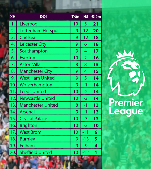 Southampton vs Man Utd: Khách lấn chủ (21h00 hôm nay, 29/11) - Ảnh 4.