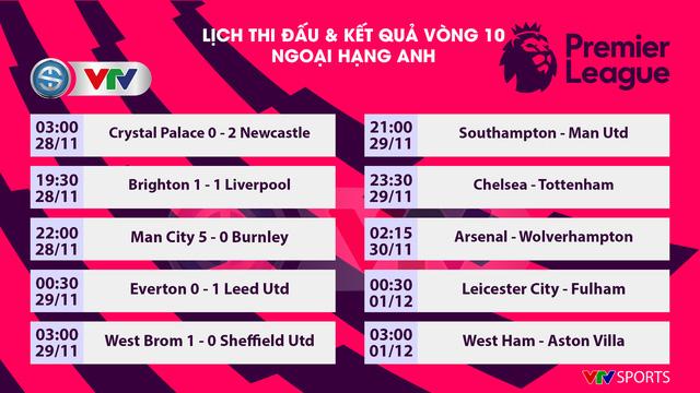Southampton vs Man Utd: Khách lấn chủ (21h00 hôm nay, 29/11) - Ảnh 1.