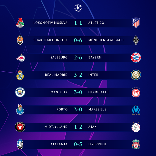 Kết quả, BXH UEFA Champions League rạng sáng ngày 4/11: Đại tiệc bàn thắng - Ảnh 1.