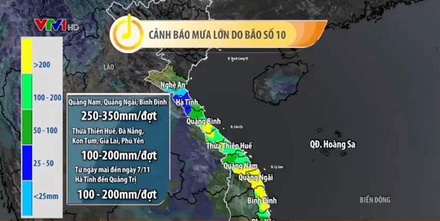 Bão số 10 cách quần đảo Hoàng Sa khoảng 320km - Ảnh 1.
