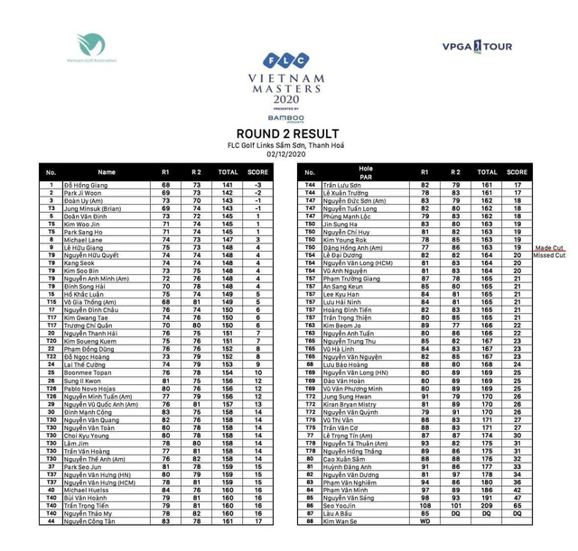 FLC Vietnam Masters 2020: Golfer 13 tuổi gây sốt - Ảnh 1.