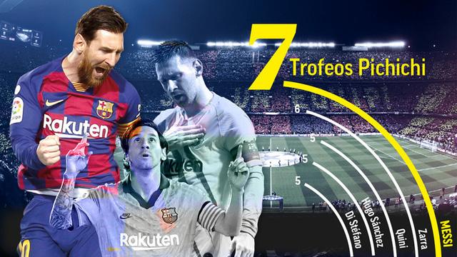 Giành Pichichi lần thứ 7, Messi đi vào lịch sử của La Liga - Ảnh 1.