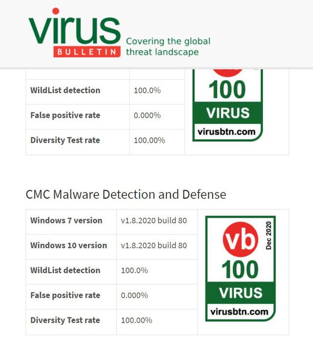 Giải pháp bảo mật Make in Vietnam đạt chứng chỉ quốc tế với điểm tuyệt đối - Ảnh 1.