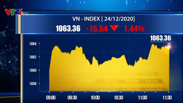 Chứng khoán chìm trong sắc đỏ, VN-Index giảm sâu - Ảnh 1.