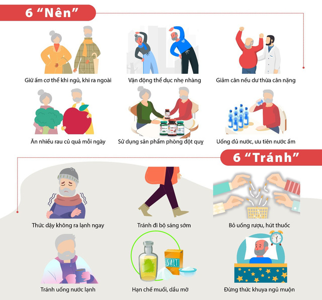 Tuổi 50 và nguy cơ đột quỵ mùa lạnh: Làm sao để phòng tránh? - Ảnh 4.