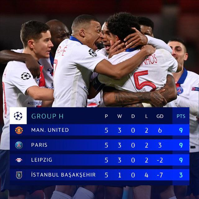 Kết quả UEFA Champions League rạng sáng 03/12: Man Utd 1-3 PSG, Sevilla 0-4 Chelsea... - Ảnh 7.