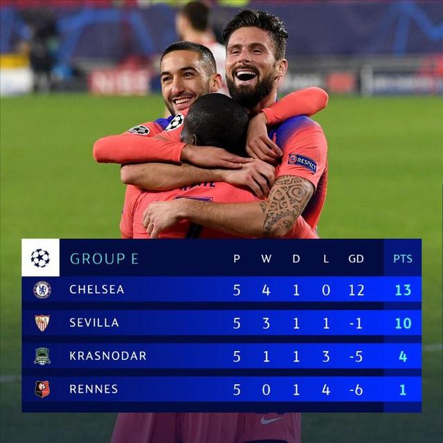 Kết quả UEFA Champions League rạng sáng 03/12: Man Utd 1-3 PSG, Sevilla 0-4 Chelsea... - Ảnh 4.