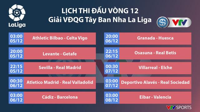 Lịch thi đấu, BXH các giải bóng đá VĐQG châu Âu: Ngoại hạng Anh, Bundesliga, Serie A, La Liga, Ligue I - Ảnh 7.