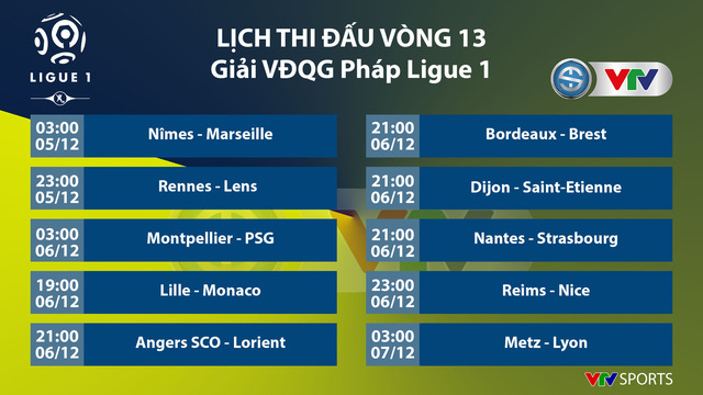 Lịch thi đấu, BXH các giải bóng đá VĐQG châu Âu: Ngoại hạng Anh, Bundesliga, Serie A, La Liga, Ligue I - Ảnh 9.