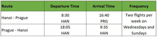 Detailed flight schedule