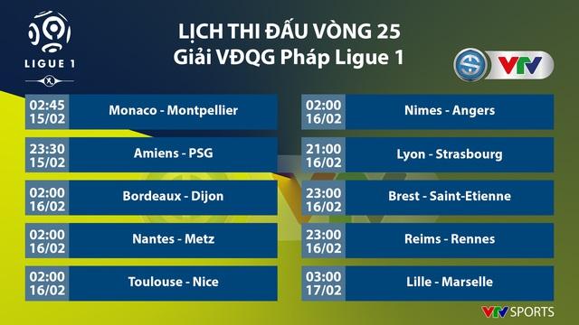 Lịch thi đấu, BXH các giải bóng đá VĐQG châu Âu: Ngoại hạng Anh, La Liga, Serie A, Bundesliga, Ligue I - Ảnh 9.
