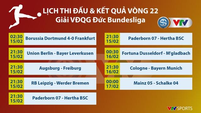 Vòng 22 VĐQG Đức Bundesliga: Dortmund giành chiến thắng thuyết phục trước Frankfurt - Ảnh 2.