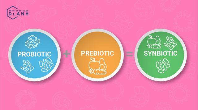 Tăng đề kháng và miễn dịch với đường XOS - Ảnh 2.