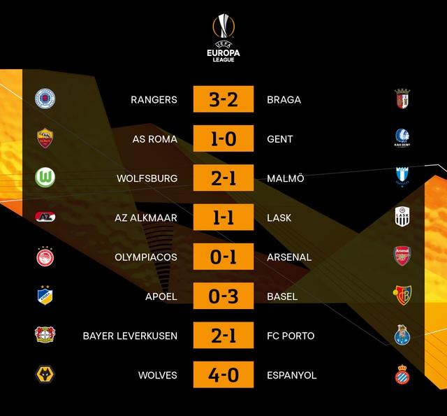 Kết quả lượt đi vòng 1/16 UEFA Europa League: Club Brugge 1-1 Man Utd, Olympiacos 0-1 Arsenal... - Ảnh 2.