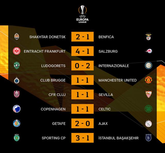 Kết quả lượt đi vòng 1/16 UEFA Europa League: Club Brugge 1-1 Man Utd, Olympiacos 0-1 Arsenal... - Ảnh 1.