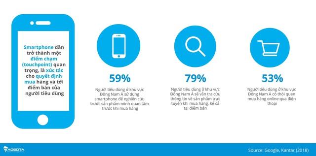 Người Việt dành gần 7 tiếng mỗi ngày để truy cập Internet - Ảnh 2.