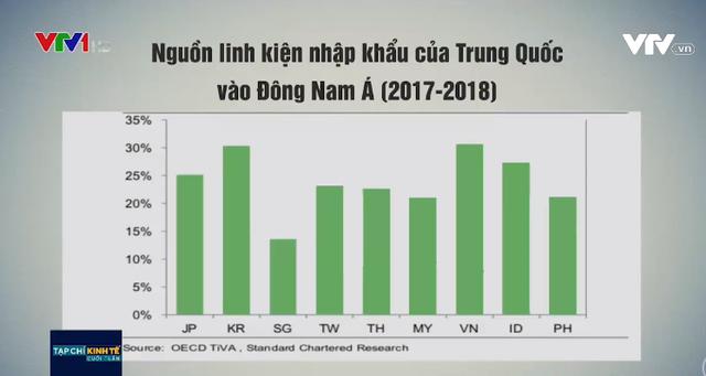 Cuộc đua nới lỏng chính sách tiền tệ tại châu Á ứng phó COVID-19 - Ảnh 2.