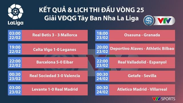 Levante 1-0 Real Madrid: Thất bại bất ngờ, mất ngôi đầu bảng - Ảnh 2.